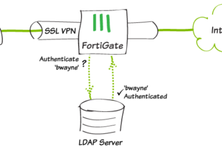 Fortigate LDAP Authentication